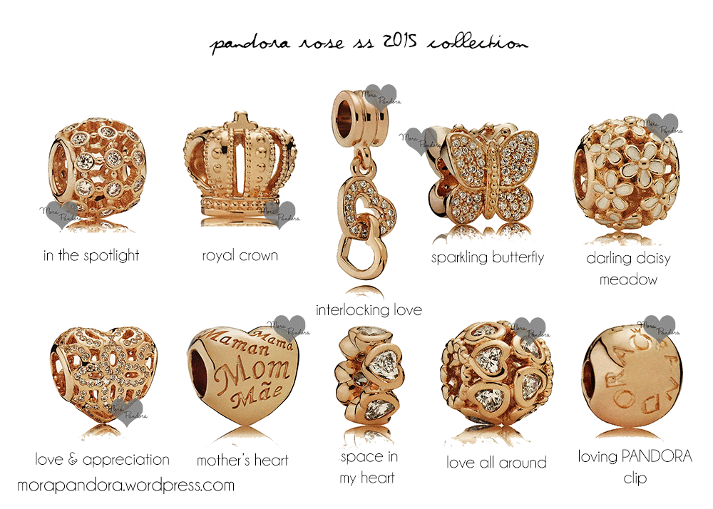 pandora-rose-ss-2015-charms-1