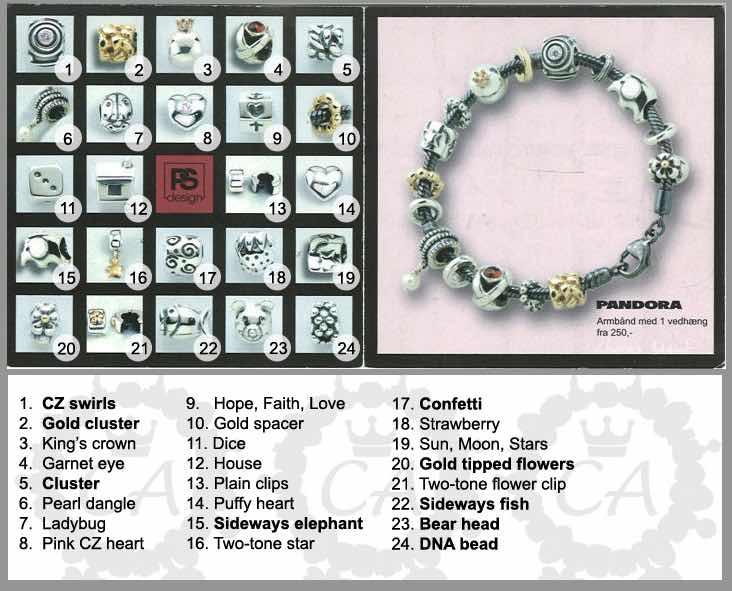 первый браслет и шармы пандора 2000